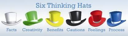 Six Thinking Hats Training